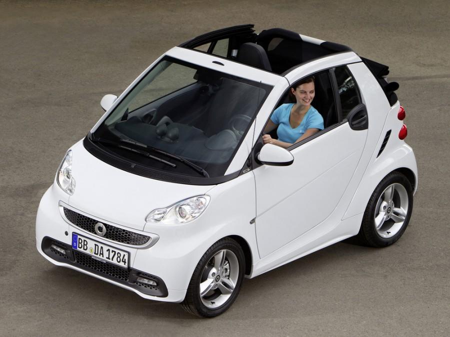 Smart Fortwo кабриолет, 2012–2015, 2 поколение [2-й рестайлинг], 1.0 DSG (84 л.с.), Passion, характеристики
