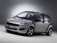 Smart Forfour, 1 поколение, Хетчбэк 5-дв., 2004–2006