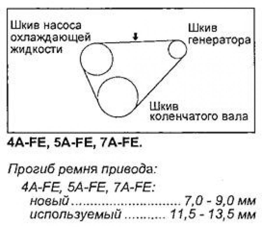 шаг 42