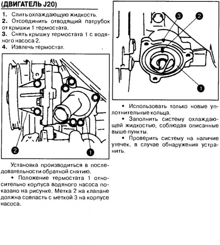 Инструкция по замене термостата