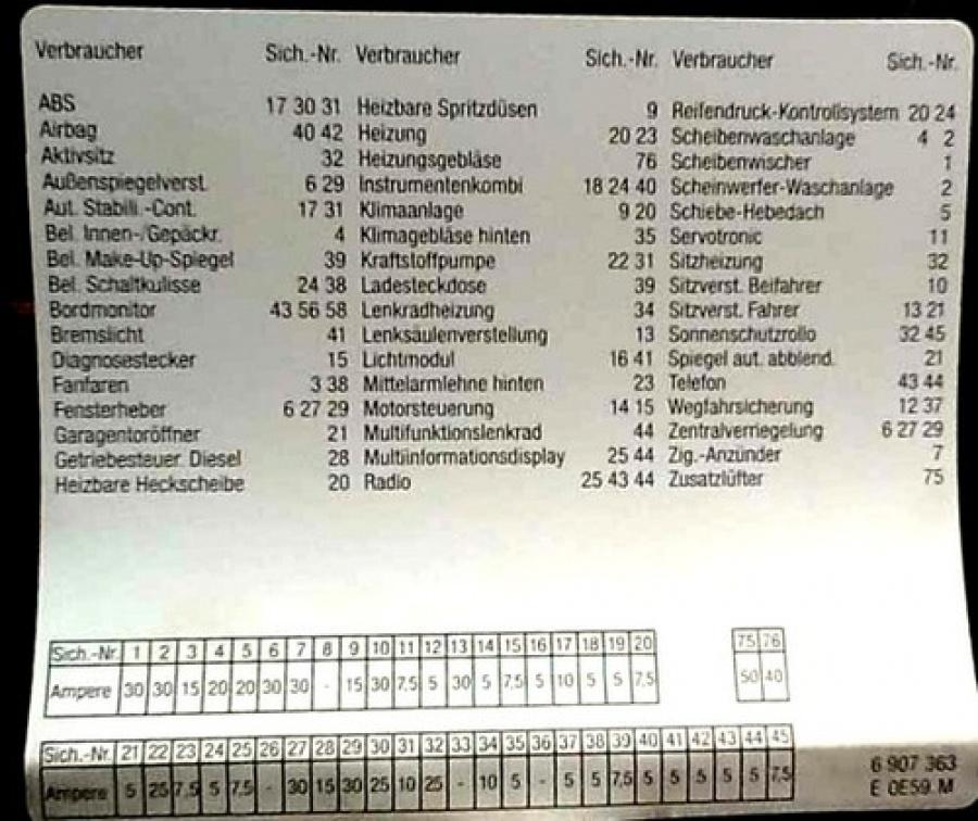 Расшифровка предохранителей БМВ Е39