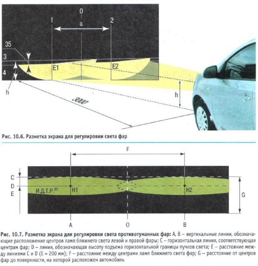 Схема регулировки света передних фар Авео Т300